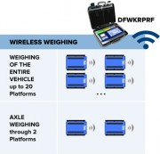 Example Of Wireless Vehicle Weighing Applications
