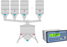 Weighing Applications & Software