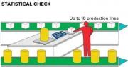 AF04 Software For Statistical Check Of Prepackaged Goods