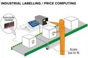 AF05 Software For Indicators For Industrial Price Computing