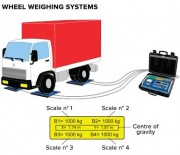 AF08 Software For Wheel Weighing Systems