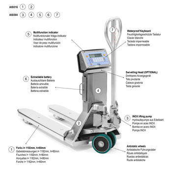 MAIN FUNCTIONS 2GD Pallet Truck Scale