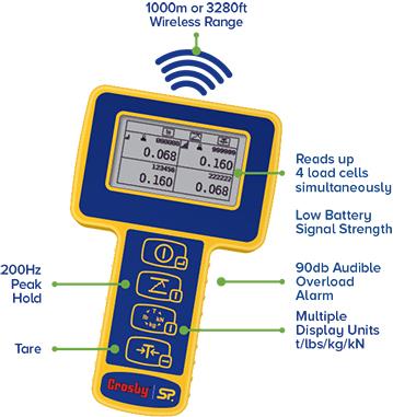 Straightpoint Handheld Plus Features