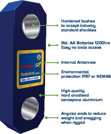 Straightpoint Radiolink Plus Features