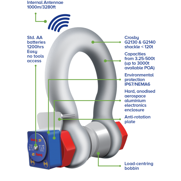 Straightpoint Wireless Loadshackle Features