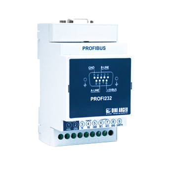 EXTERNAL PROFIBUS INTERFACE IN CASE FOR DIN BAR