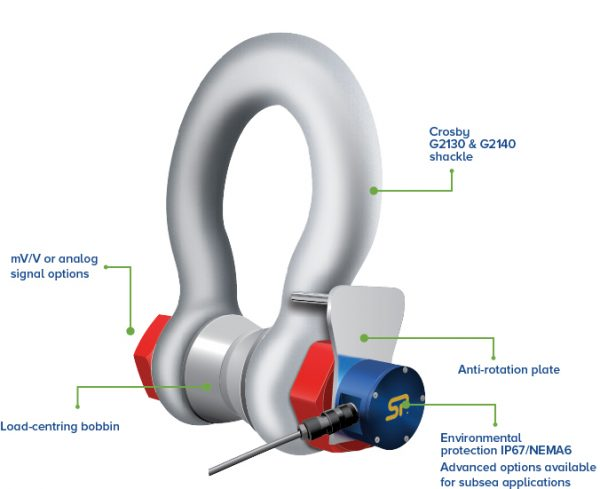 Straightpoint Loadshackle - Cabled Connection - Features